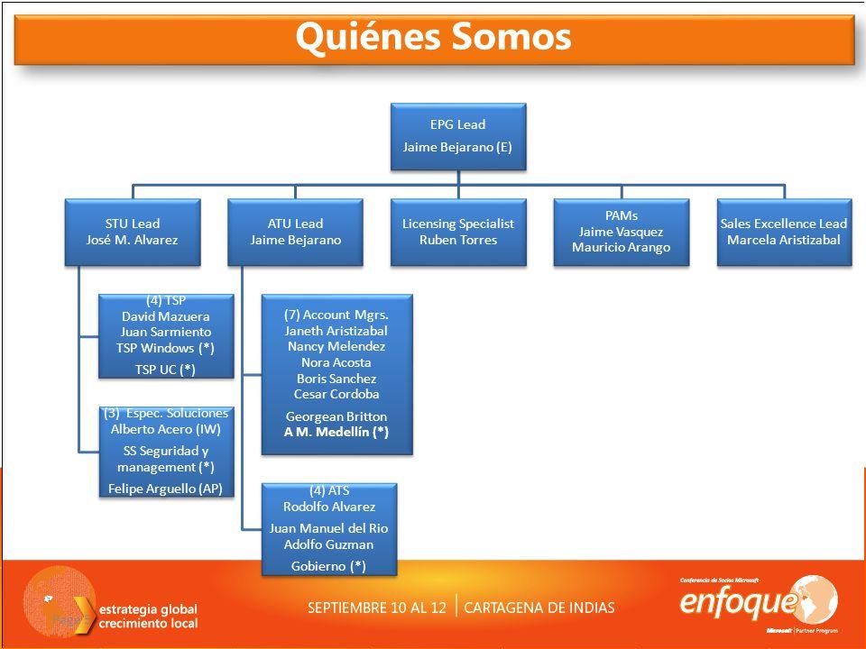Quiénes Somos EPG Lead Jaime Bejarano (E) STU Lead José M. Alvarez