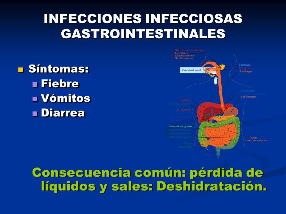 INFECCIONES INFECCIOSAS GASTROINTESTINALES