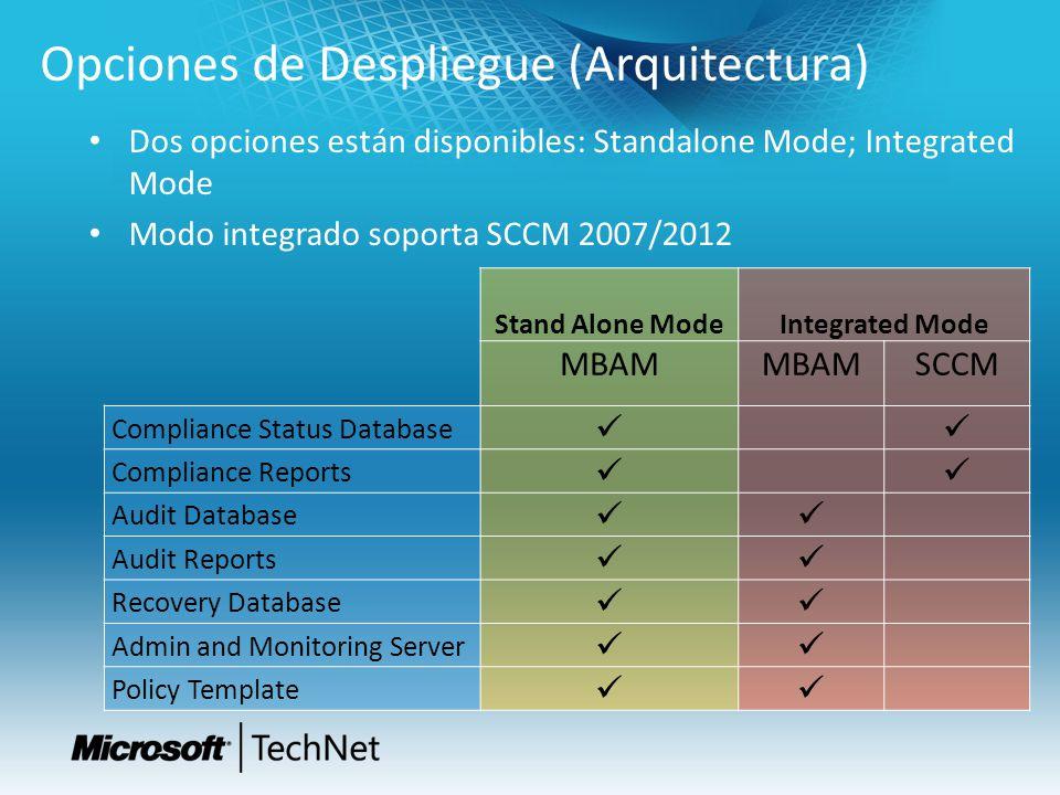Opciones de Despliegue (Arquitectura)