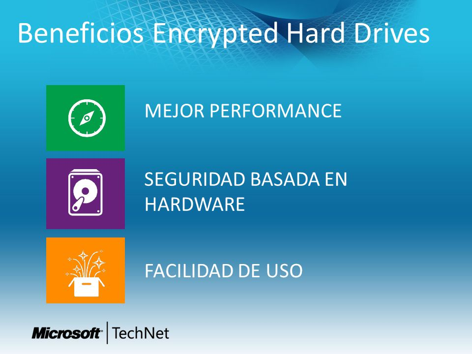 Beneficios Encrypted Hard Drives