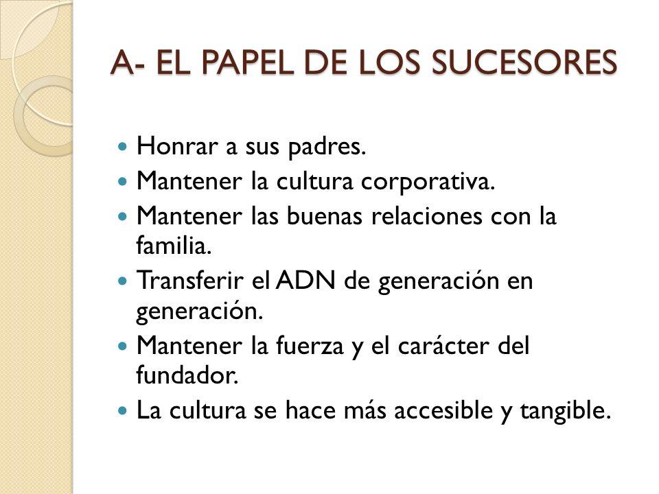 A- EL PAPEL DE LOS SUCESORES