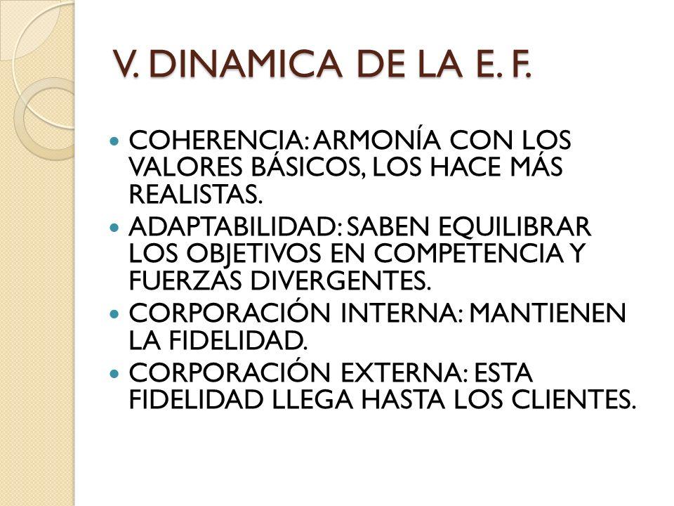 V. DINAMICA DE LA E. F. COHERENCIA: ARMONÍA CON LOS VALORES BÁSICOS, LOS HACE MÁS REALISTAS.
