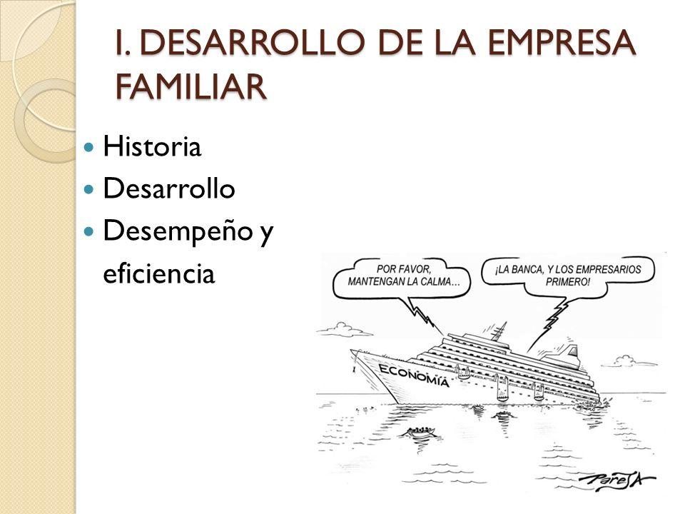 I. DESARROLLO DE LA EMPRESA FAMILIAR
