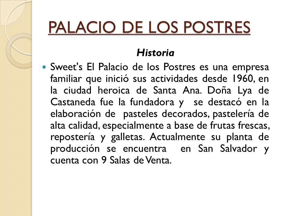 PALACIO DE LOS POSTRES Historia