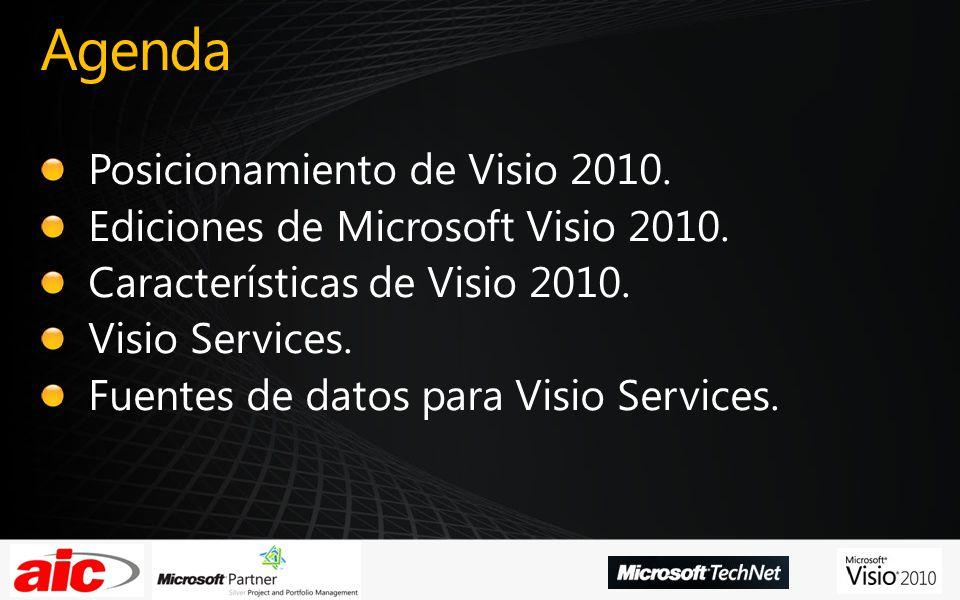 Agenda Posicionamiento de Visio 2010.