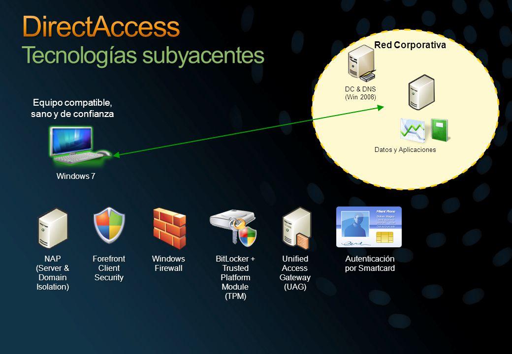DirectAccess Tecnologías subyacentes