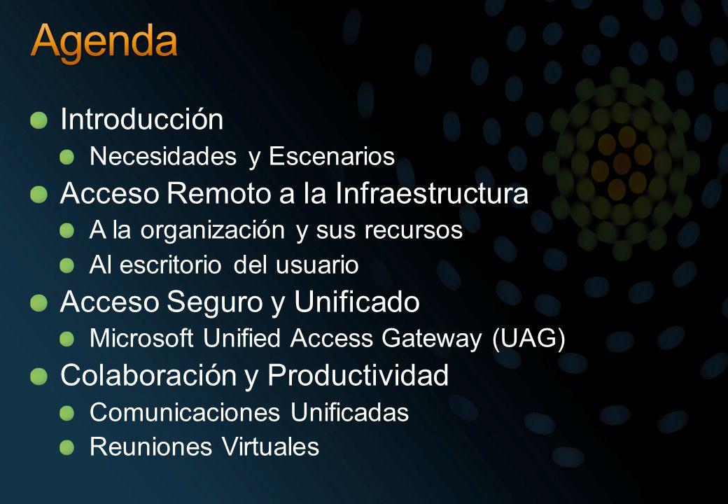 Agenda Introducción Acceso Remoto a la Infraestructura