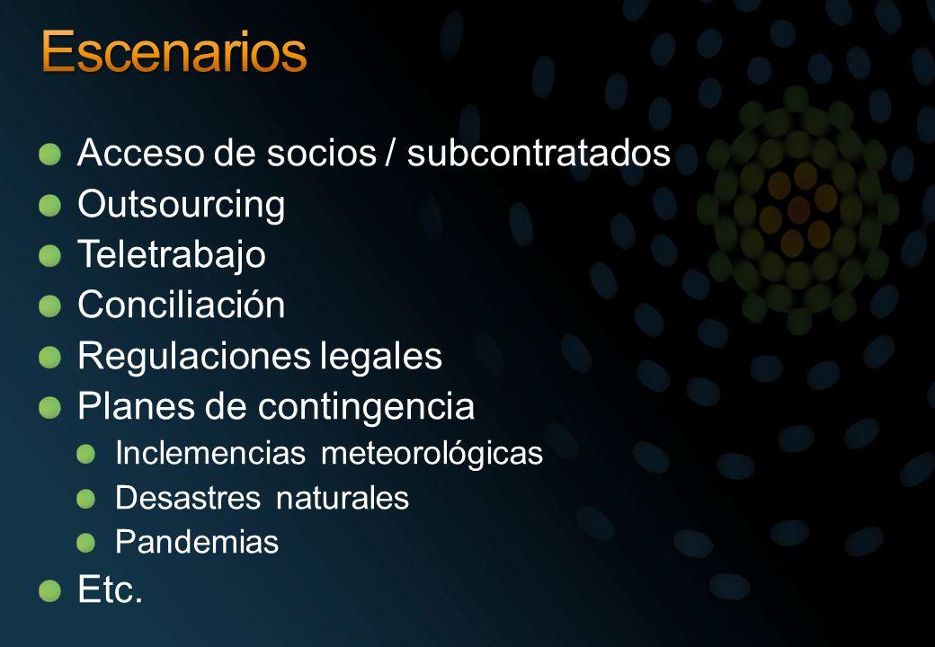 Escenarios Acceso de socios / subcontratados Outsourcing Teletrabajo