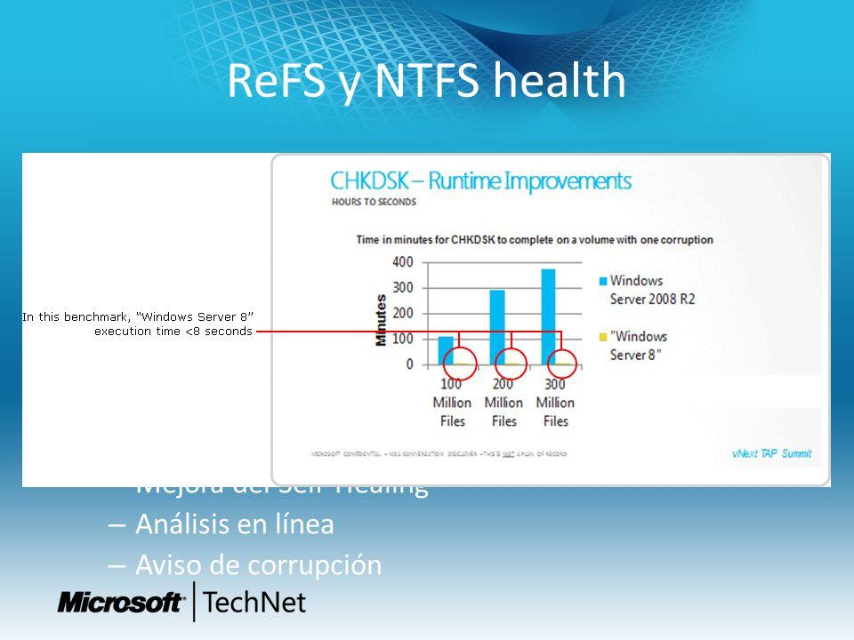 ReFS y NTFS health Resilient File System NTFS Health + Chkdsk