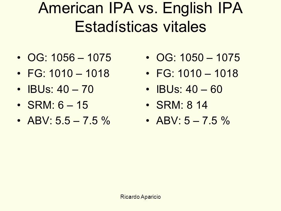 American IPA vs. English IPA Estadísticas vitales