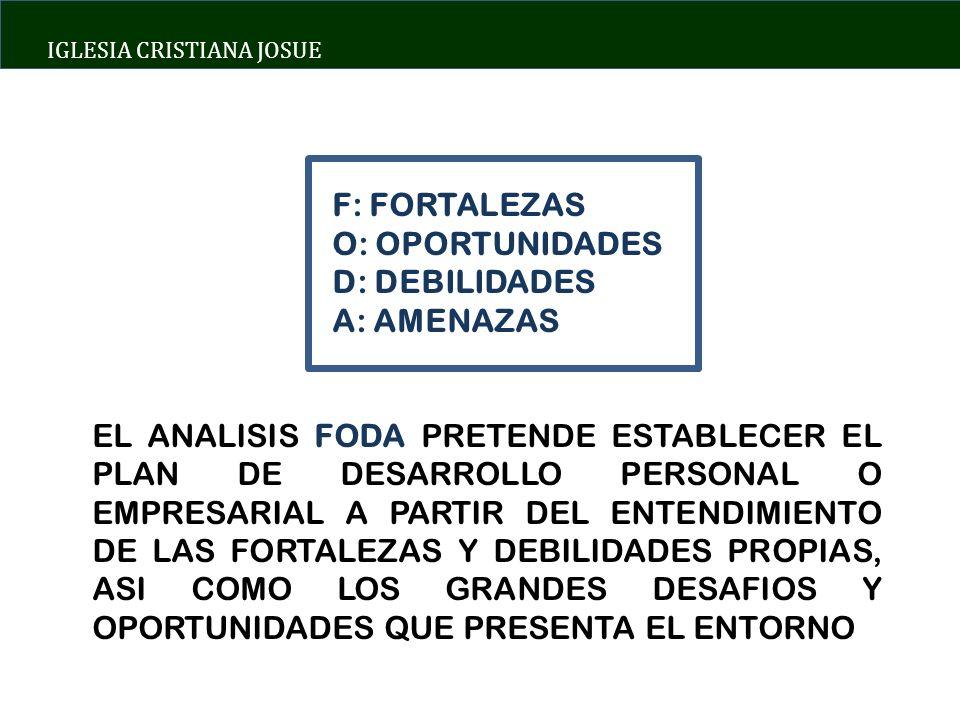 F: FORTALEZAS O: OPORTUNIDADES. D: DEBILIDADES. A: AMENAZAS.