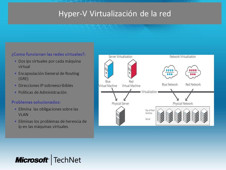 Hyper-V Virtualización de la red