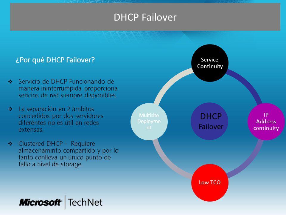 DHCP Failover DHCP ¿Por qué DHCP Failover Failover