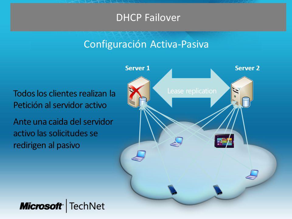 Configuración Activa-Pasiva