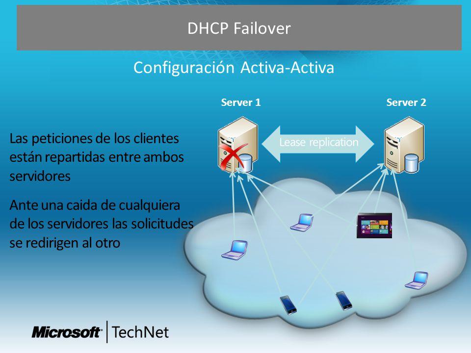 Configuración Activa-Activa