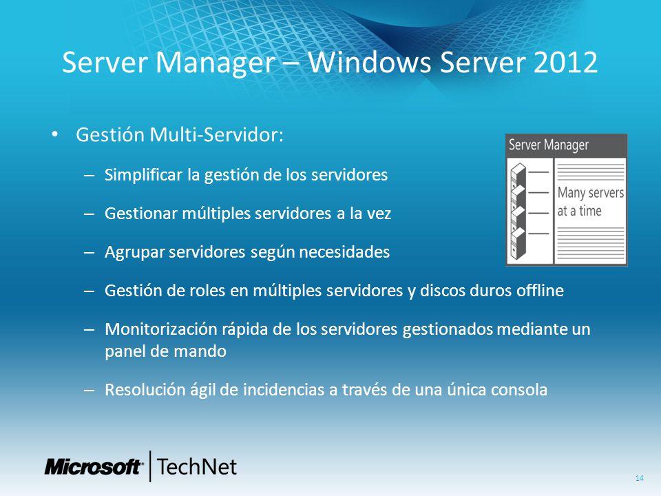 Server Manager – Windows Server 2012