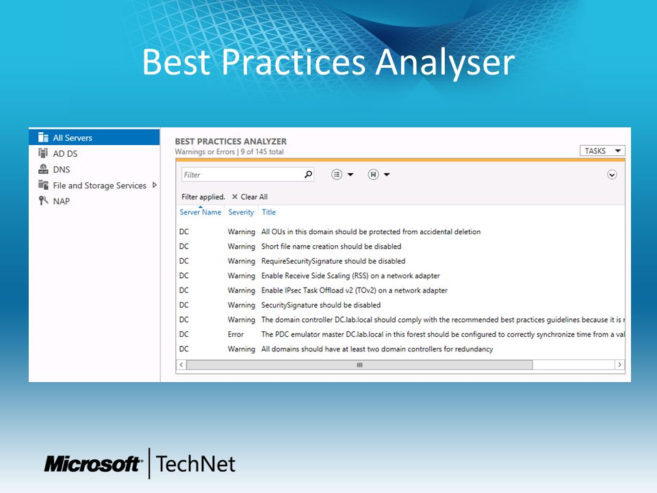 Best Practices Analyser
