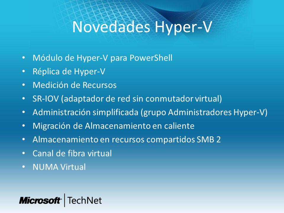 Novedades Hyper-V Módulo de Hyper-V para PowerShell Réplica de Hyper-V