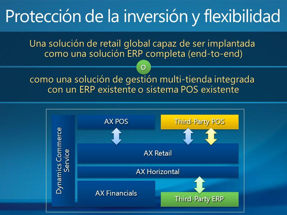 Protección de la inversión y flexibilidad