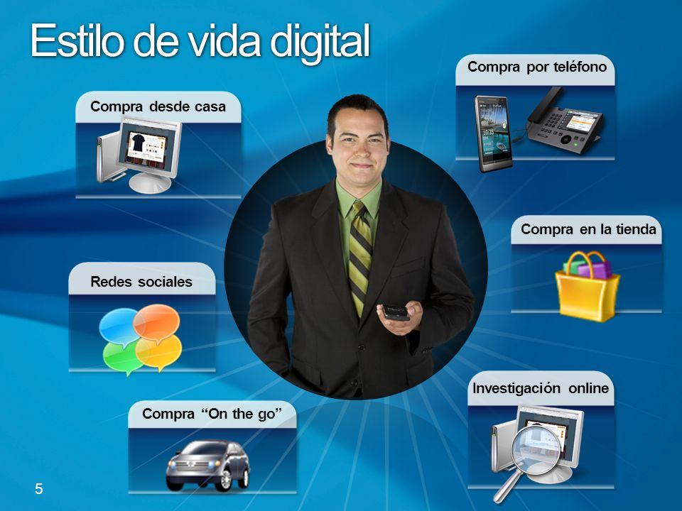 Estilo de vida digital Compra por teléfono Compra desde casa