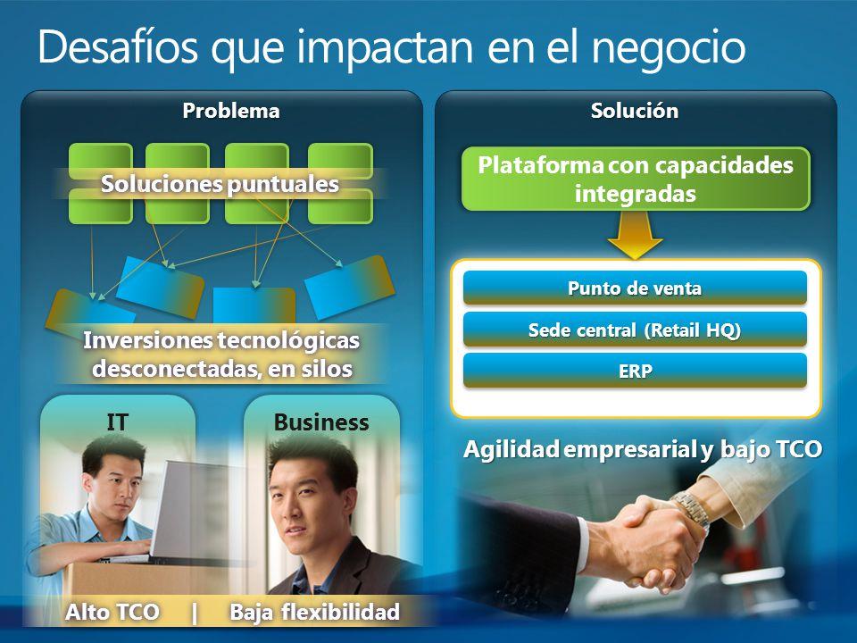 Desafíos que impactan en el negocio