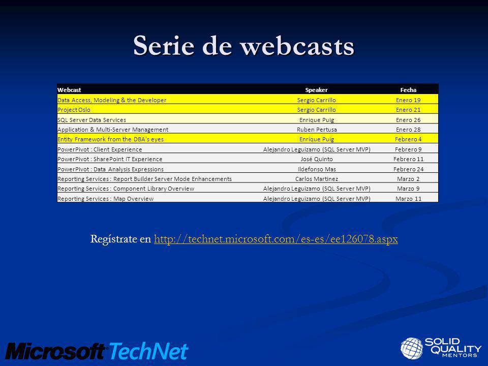 Serie de webcasts Webcast. Speaker. Fecha. Data Access, Modeling & the Developer. Sergio Carrillo.