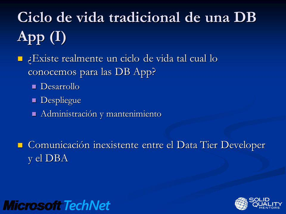 Ciclo de vida tradicional de una DB App (I)