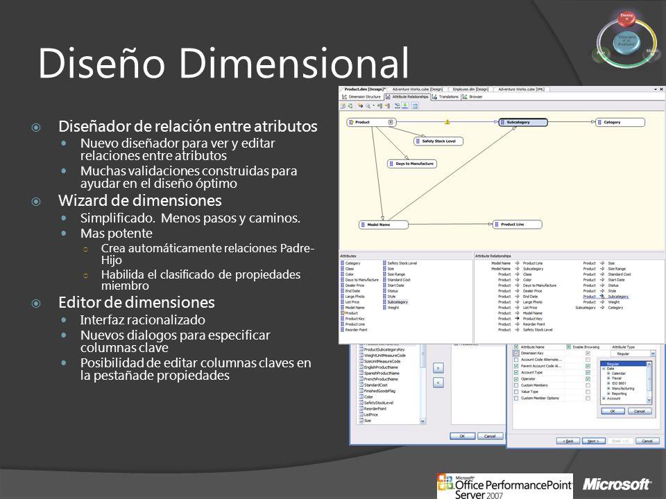 Diseño Dimensional Diseñador de relación entre atributos