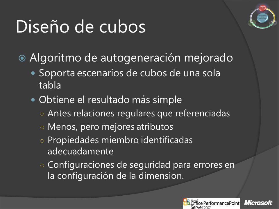 Diseño de cubos Algoritmo de autogeneración mejorado