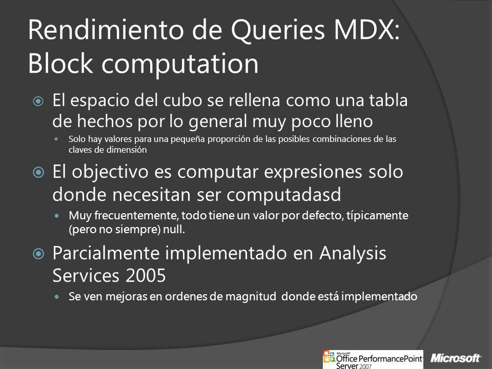Rendimiento de Queries MDX: Block computation