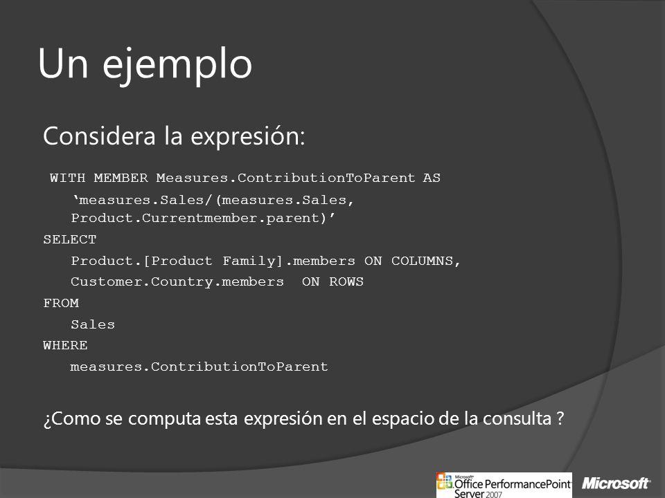 Un ejemplo Considera la expresión:
