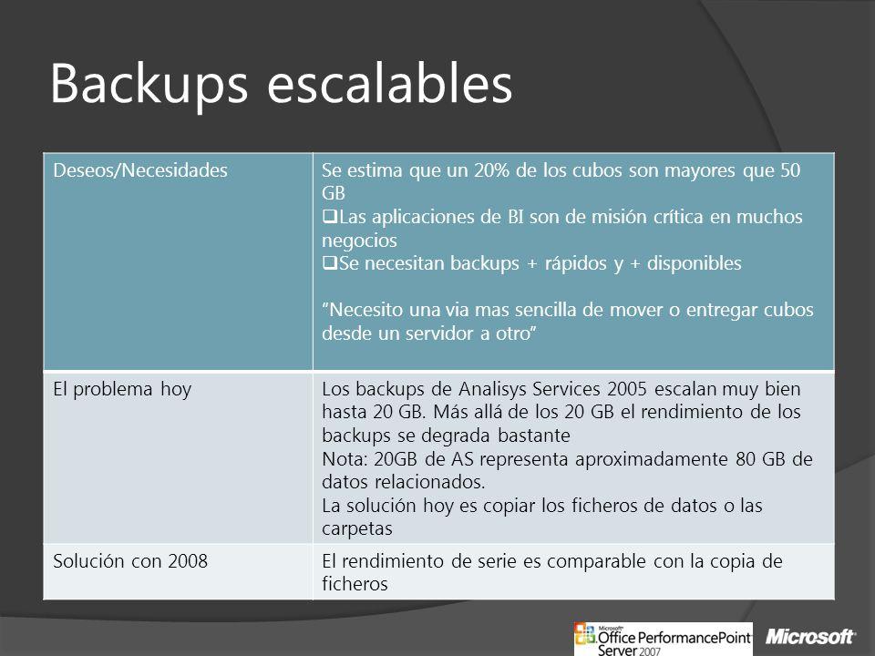 Backups escalables Deseos/Necesidades