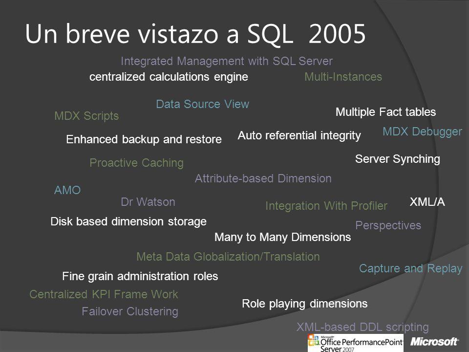 Un breve vistazo a SQL 2005 Integrated Management with SQL Server