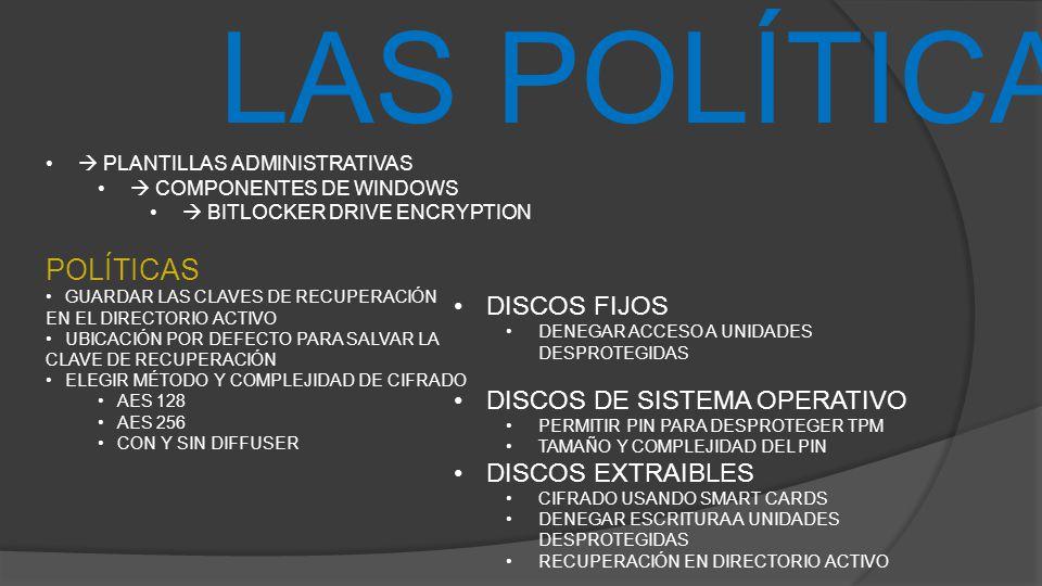 LAS POLÍTICAS POLÍTICAS DISCOS FIJOS DISCOS DE SISTEMA OPERATIVO