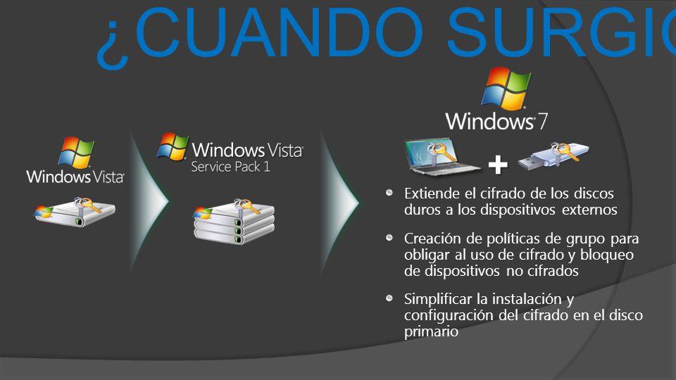 ¿CUANDO SURGIO + Extiende el cifrado de los discos duros a los dispositivos externos.