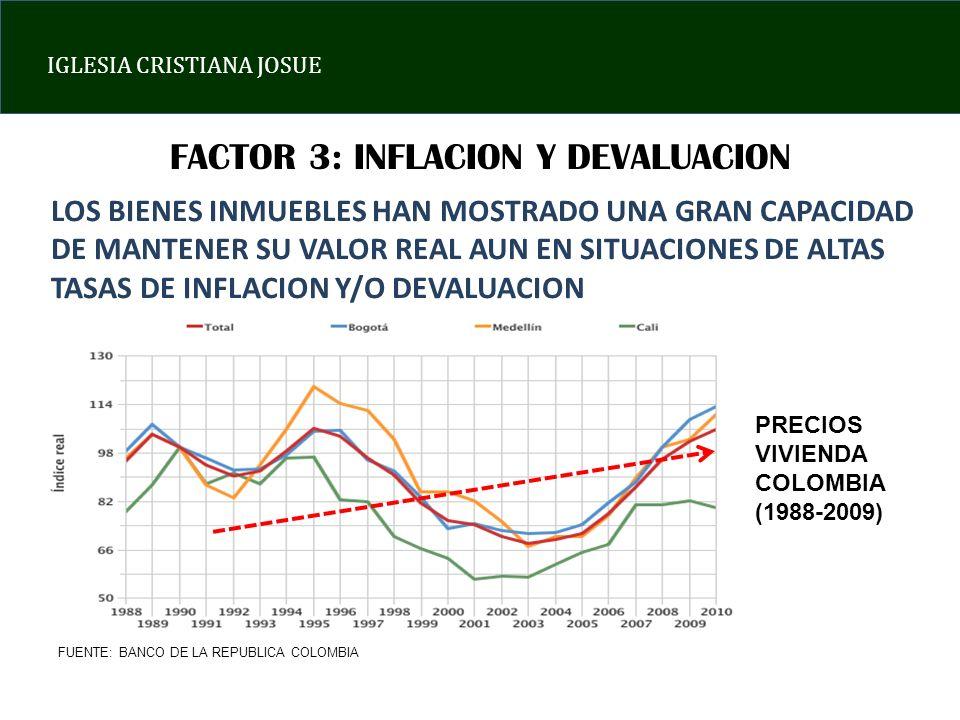 FACTOR 3: INFLACION Y DEVALUACION