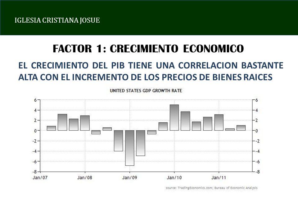 FACTOR 1: CRECIMIENTO ECONOMICO