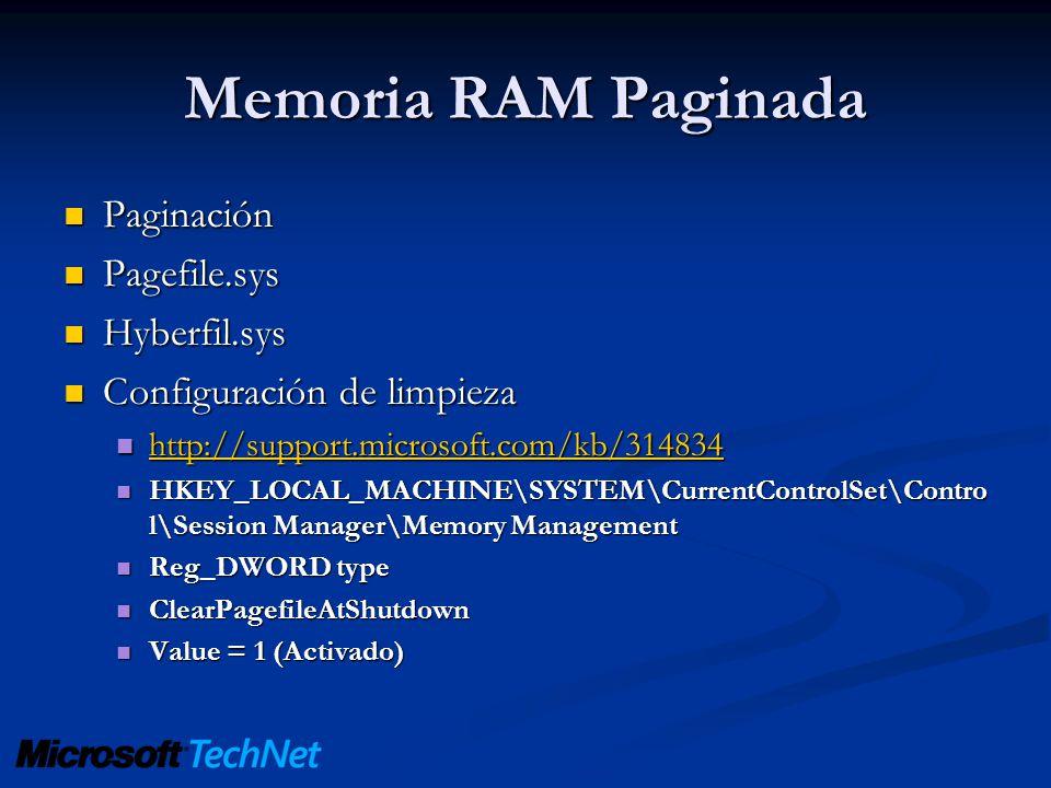Memoria RAM Paginada Paginación Pagefile.sys Hyberfil.sys