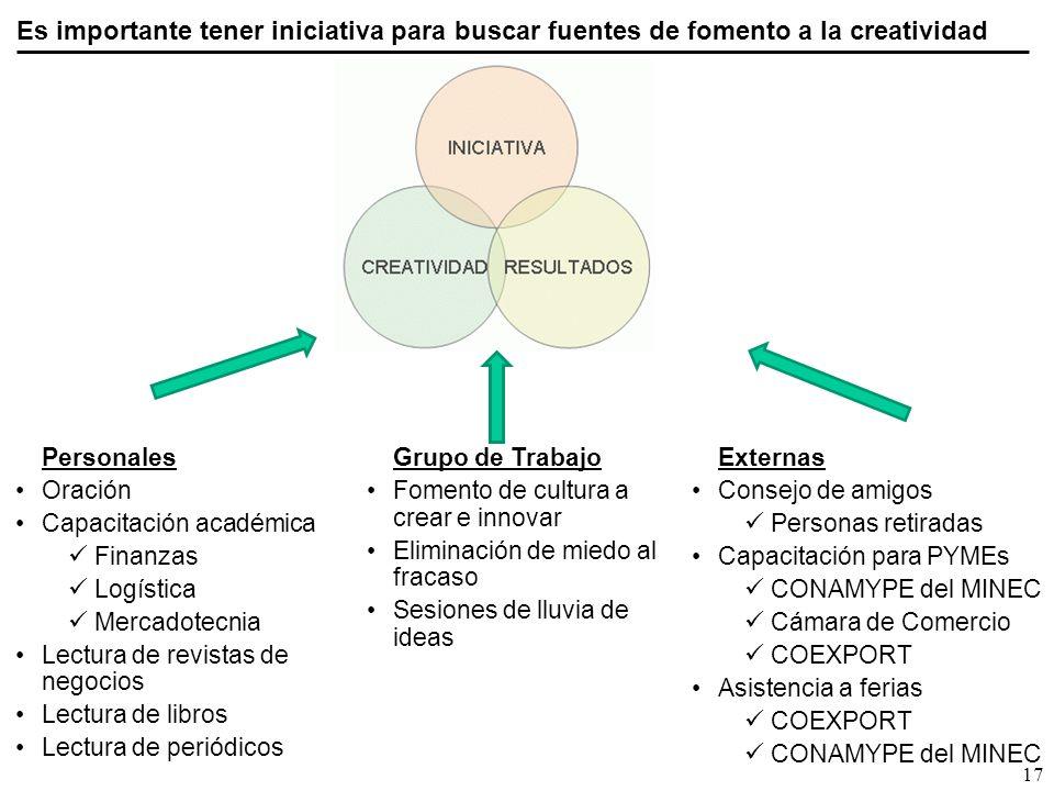 Es importante tener iniciativa para buscar fuentes de fomento a la creatividad