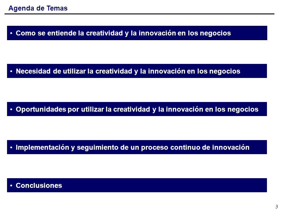 Agenda de Temas Como se entiende la creatividad y la innovación en los negocios.