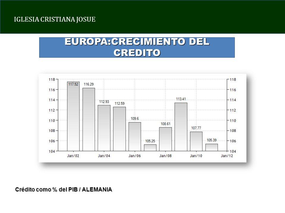 EUROPA:CRECIMIENTO DEL CREDITO