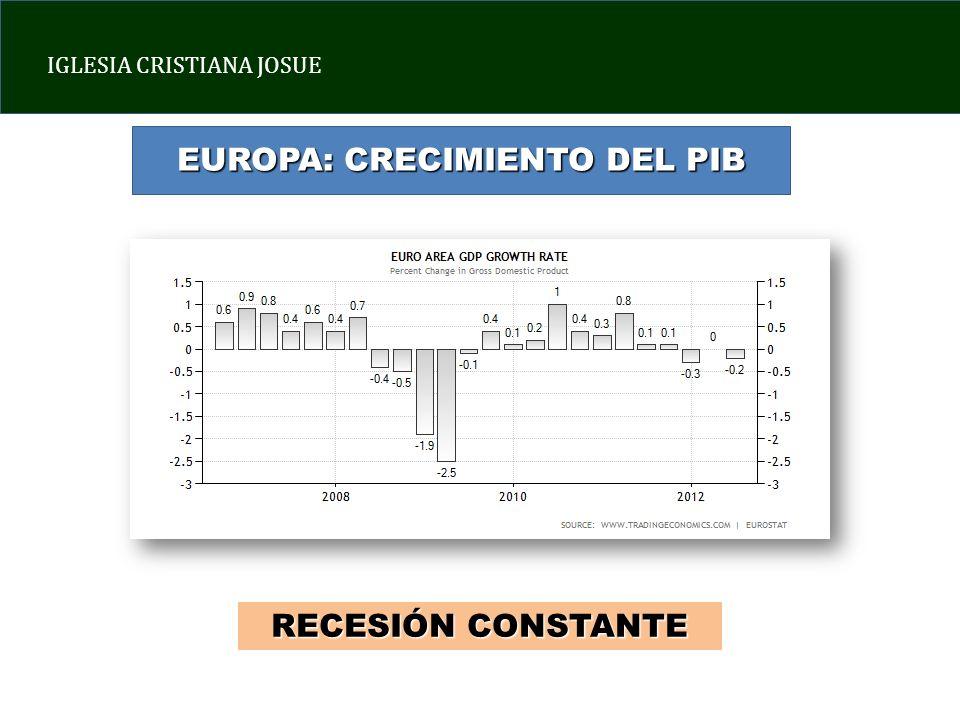 EUROPA: CRECIMIENTO DEL PIB