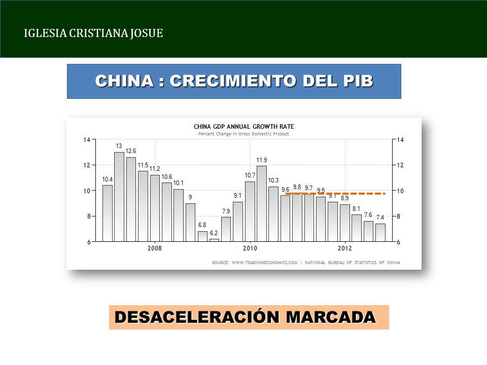 CHINA : CRECIMIENTO DEL PIB