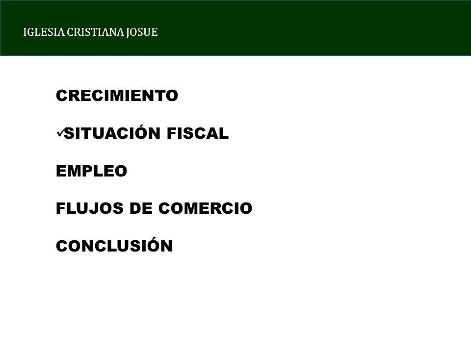 CRECIMIENTO SITUACIÓN FISCAL EMPLEO FLUJOS DE COMERCIO CONCLUSIÓN