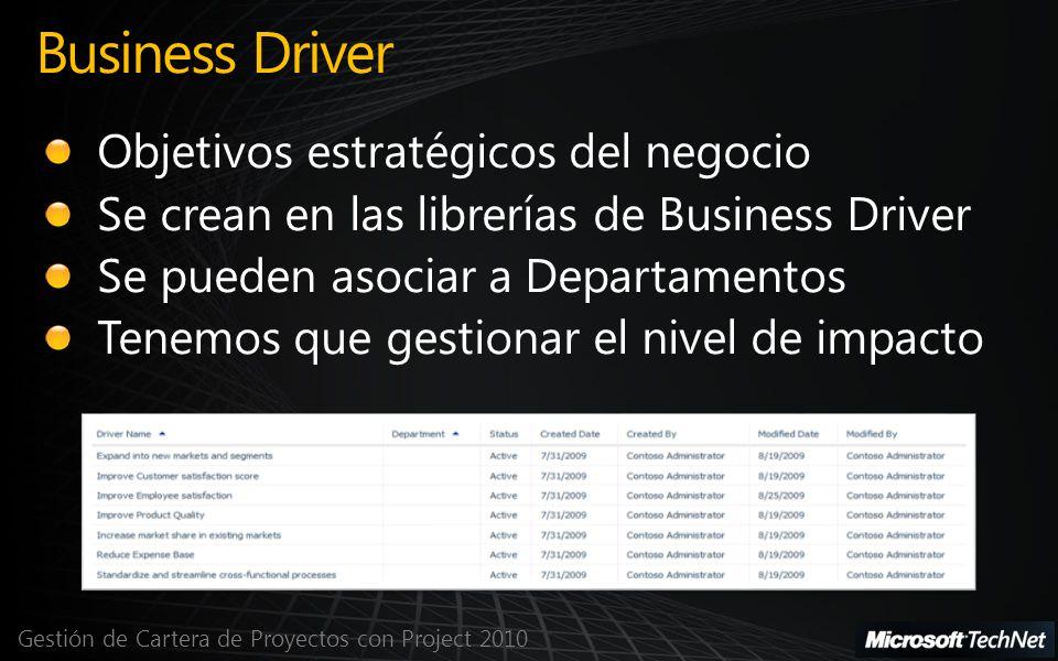 Business Driver Objetivos estratégicos del negocio