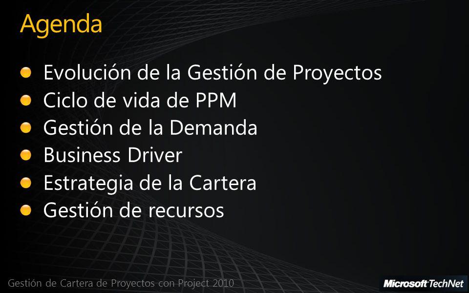 Agenda Evolución de la Gestión de Proyectos Ciclo de vida de PPM