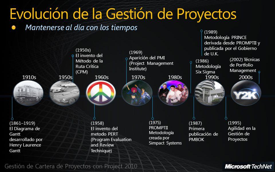 Evolución de la Gestión de Proyectos