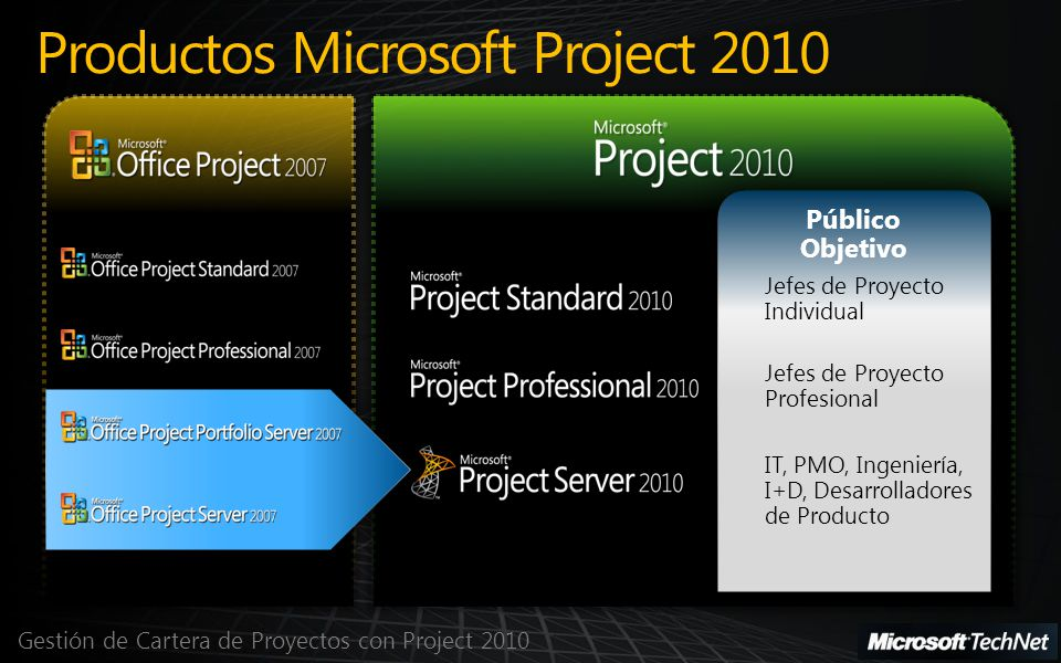 Productos Microsoft Project 2010