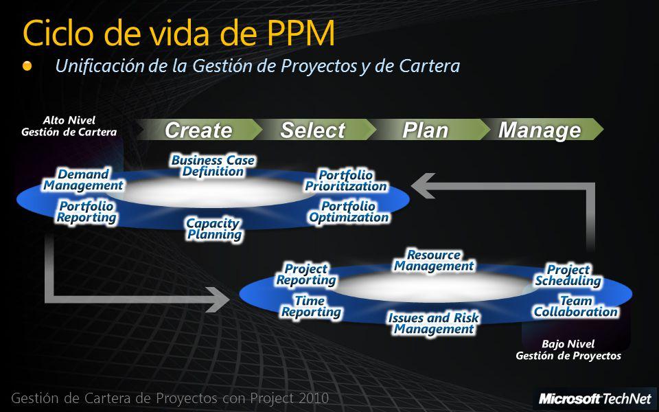 Portfolio Prioritization Business Case Definition