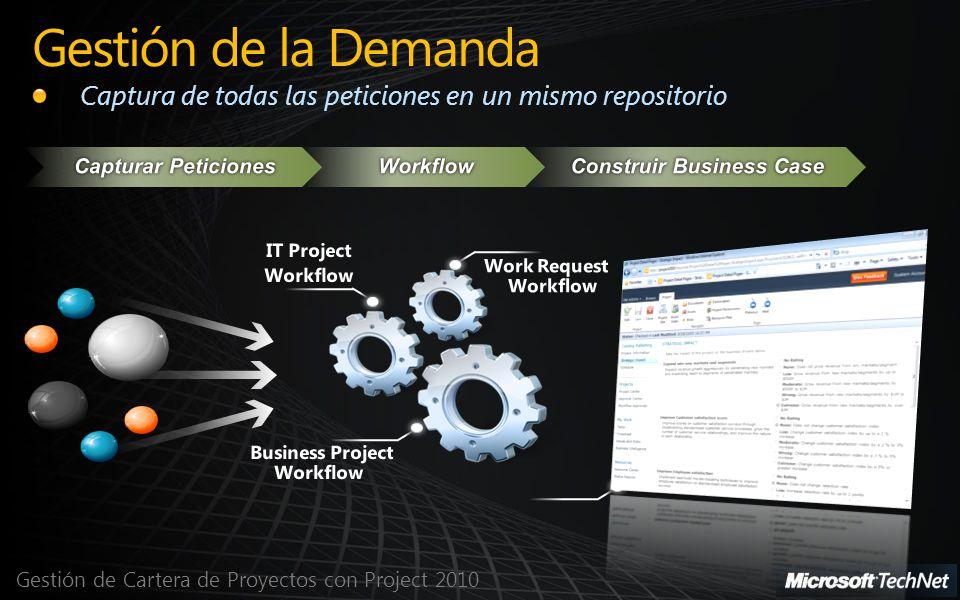 Construir Business Case